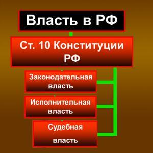 Органы власти Менделеевска