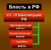 Органы власти в Менделеевске